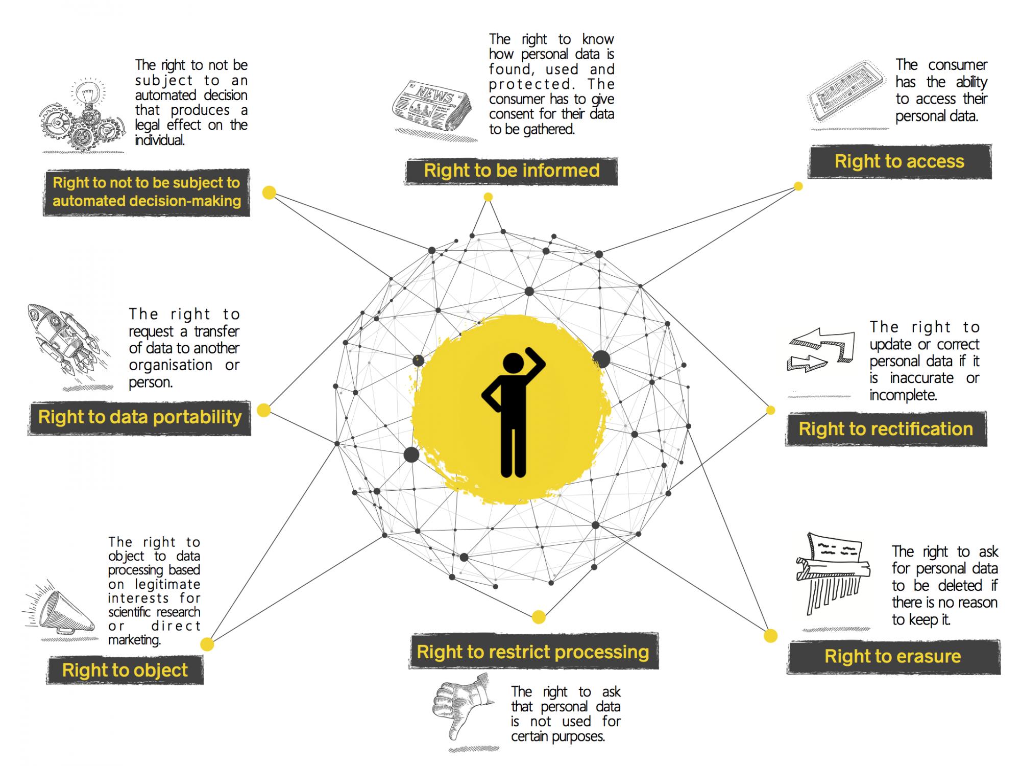 Infografic GDPR_TB edits